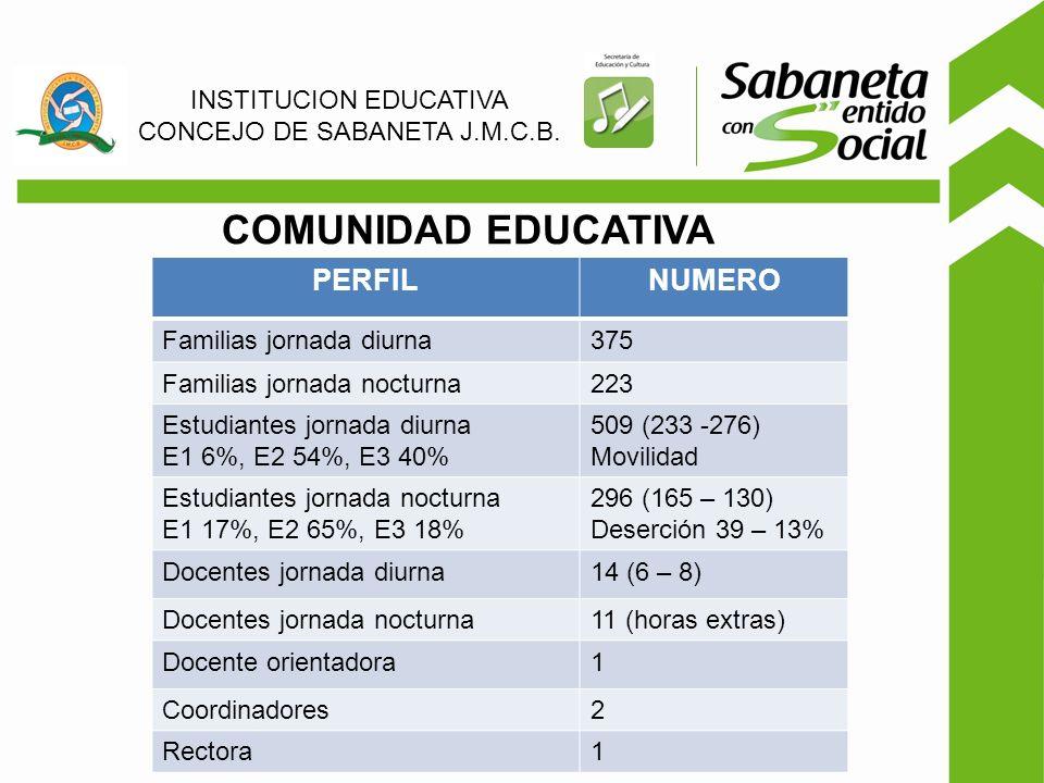 COMUNIDAD EDUCATIVA INSTITUCION EDUCATIVA CONCEJO DE SABANETA J.M.C.B.