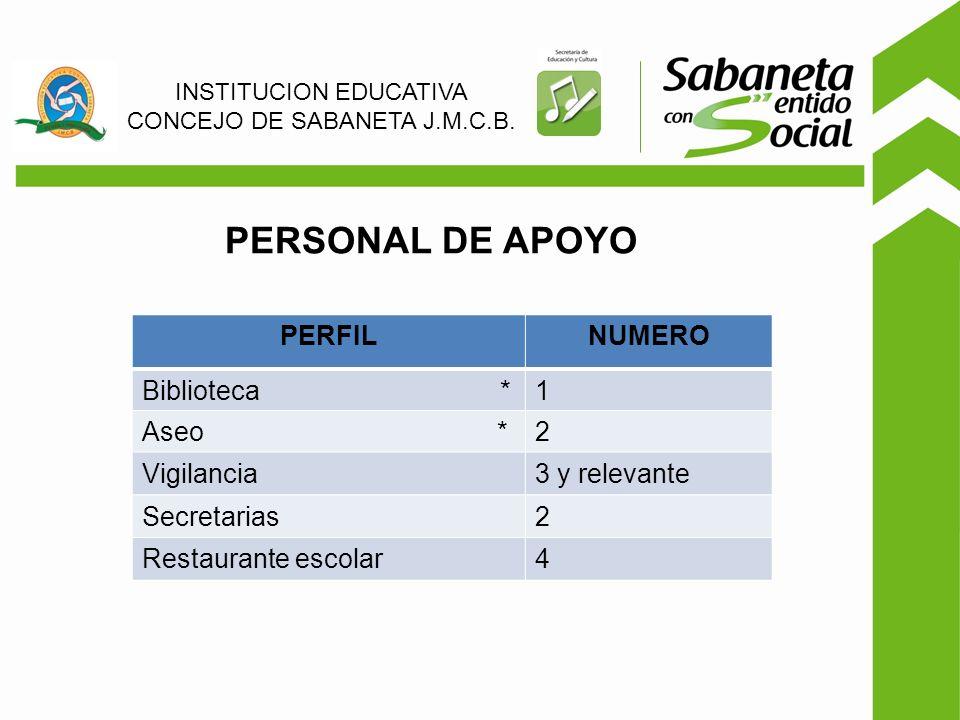 PERSONAL DE APOYO INSTITUCION EDUCATIVA CONCEJO DE SABANETA J.M.C.B.
