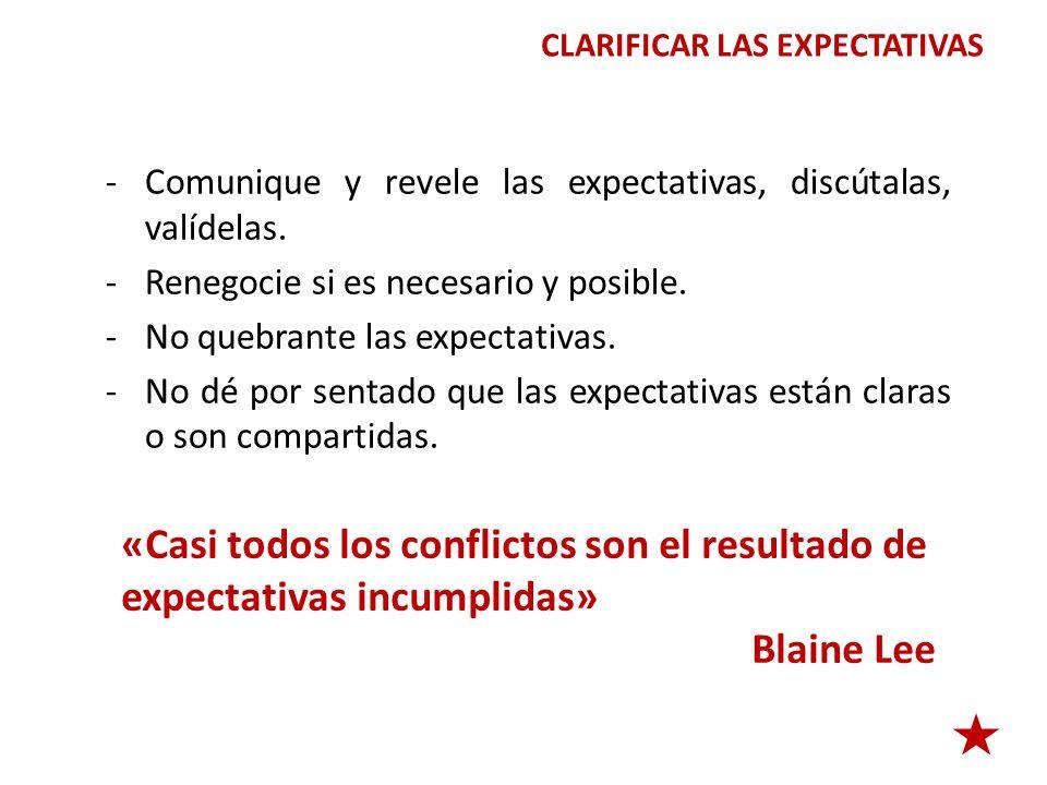 CLARIFICAR LAS EXPECTATIVAS -Comunique y revele las expectativas, discútalas, valídelas. -Renegocie si es necesario y posible. -No quebrante las expec