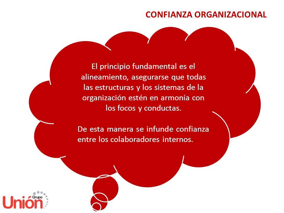 CONFIANZA ORGANIZACIONAL El principio fundamental es el alineamiento, asegurarse que todas las estructuras y los sistemas de la organización estén en