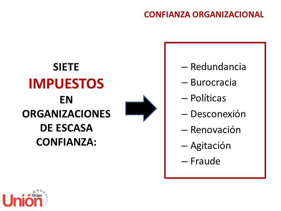 CONFIANZA ORGANIZACIONAL – Redundancia – Burocracia – Políticas – Desconexión – Renovación – Agitación – Fraude SIETE IMPUESTOS EN ORGANIZACIONES DE E