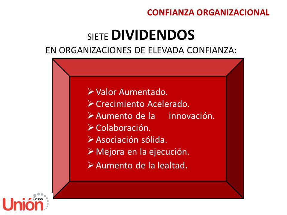 CONFIANZA ORGANIZACIONAL SIETE DIVIDENDOS EN ORGANIZACIONES DE ELEVADA CONFIANZA: Valor Aumentado. Crecimiento Acelerado. Aumento de la innovación. Co