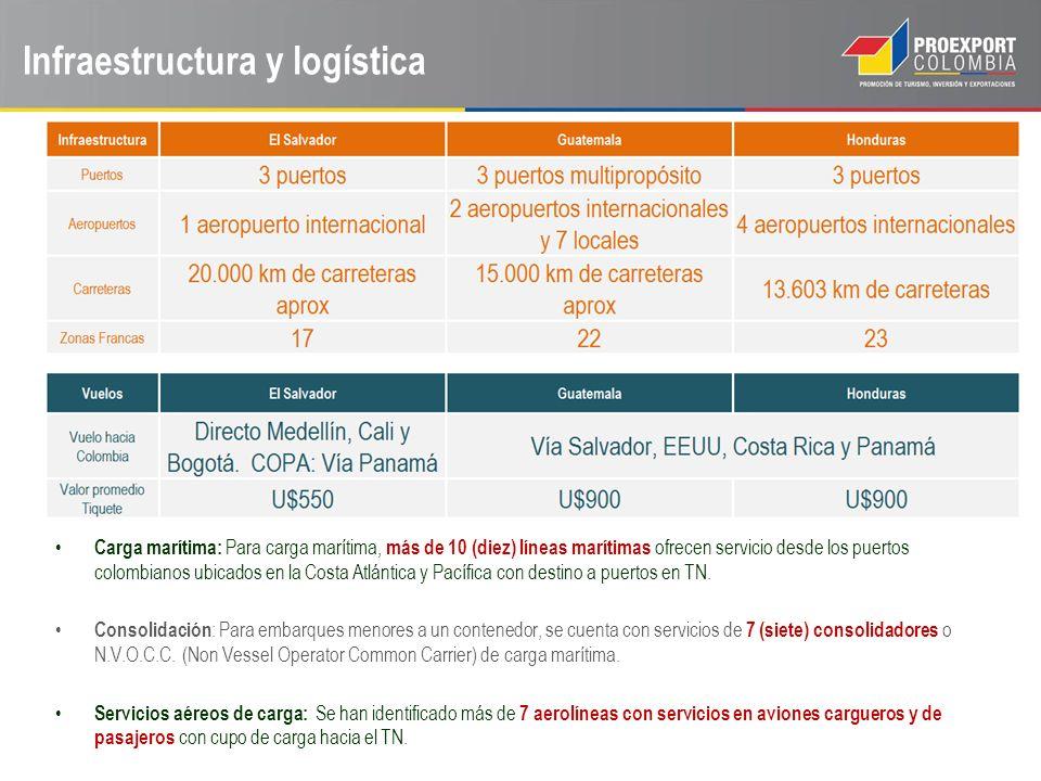 Infraestructura y logística Carga marítima: Para carga marítima, más de 10 (diez) líneas marítimas ofrecen servicio desde los puertos colombianos ubic