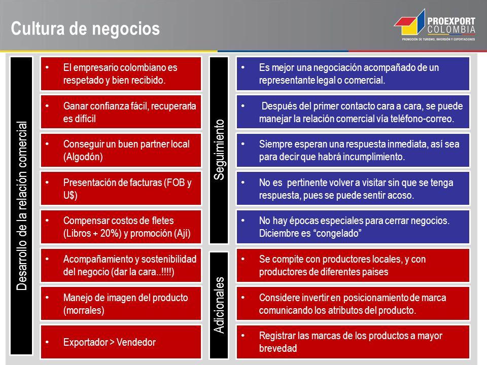 Cultura de negocios Desarrollo de la relación comercial El empresario colombiano es respetado y bien recibido. Ganar confianza fácil, recuperarla es d