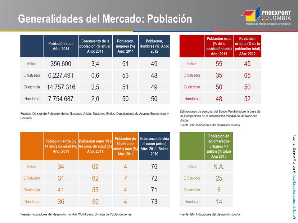 SONDEO DE PRECIOS AL CONSUMIDOR FINAL FUENTE : ALMACENES SIMÁN CATÁLOGO-MY FASHION CATÁLOGO-MY FASHION CATÁLOGO-LOOK AT ME CATÁLOGO-AGORA (PRODUCTO DE BRASIL) FECHA: 08 DE ABRIL DE 2013 TASA DE CAMBIO: 7.8 QUETZALES/DÓLAR, $1.850 PESOS/DÓLAR COMPETITIVIDAD EN PRECIO