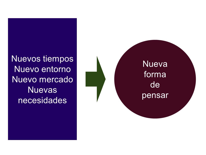 7 Conectar lo que no está conectado Relacionar con el problema palabras, imágenes u objetos elegidos al azar, por ejemplo, bolso con coche yrefrigerador