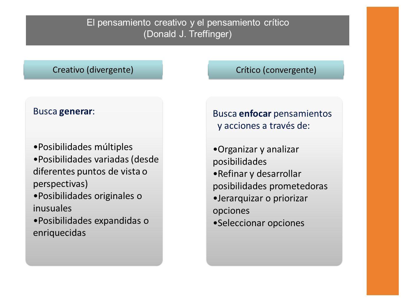 El pensamiento creativo y el pensamiento crítico (Donald J. Treffinger) Creativo (divergente) Crítico (convergente) Busca generar: Posibilidades múlti