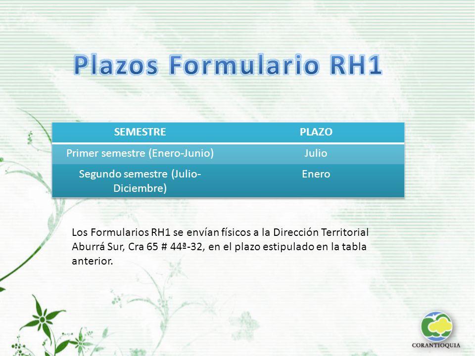Los Formularios RH1 se envían físicos a la Dirección Territorial Aburrá Sur, Cra 65 # 44ª-32, en el plazo estipulado en la tabla anterior.