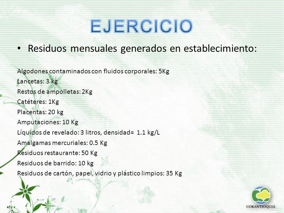 Residuos mensuales generados en establecimiento: Algodones contaminados con fluidos corporales: 5Kg Lancetas: 3 kg Restos de ampolletas: 2Kg Catéteres: 1Kg Placentas: 20 kg Amputaciones: 10 Kg Líquidos de revelado: 3 litros, densidad= 1.1 kg/L Amalgamas mercuriales: 0.5 Kg Residuos restaurante: 50 Kg Residuos de barrido: 10 kg Residuos de cartón, papel, vidrio y plástico limpios: 35 Kg