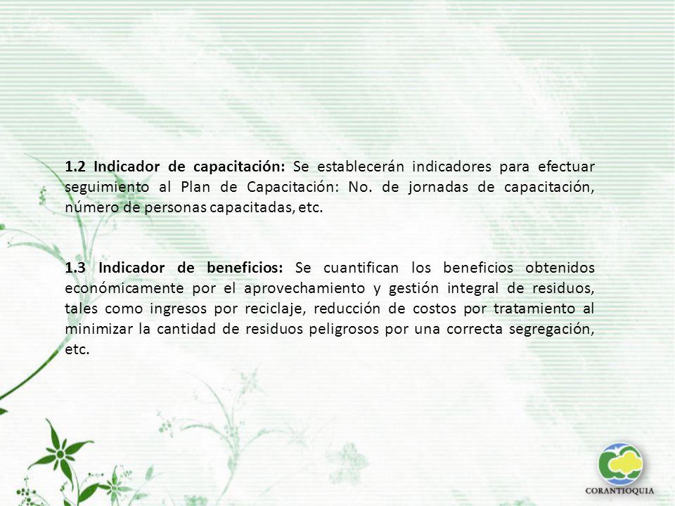 1.2 Indicador de capacitación: Se establecerán indicadores para efectuar seguimiento al Plan de Capacitación: No.