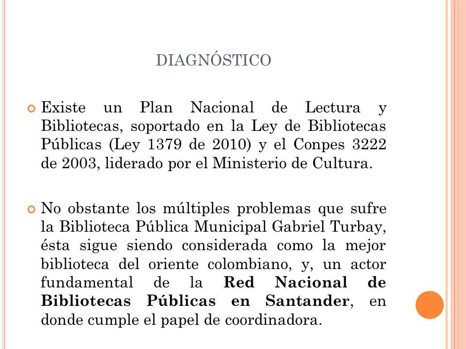 DIAGNÓSTICO Existe un Plan Nacional de Lectura y Bibliotecas, soportado en la Ley de Bibliotecas Públicas (Ley 1379 de 2010) y el Conpes 3222 de 2003,