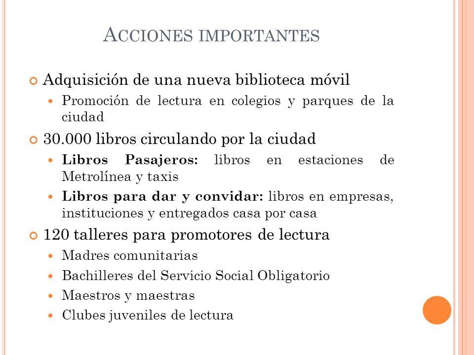 A CCIONES IMPORTANTES Adquisición de una nueva biblioteca móvil Promoción de lectura en colegios y parques de la ciudad 30.000 libros circulando por l