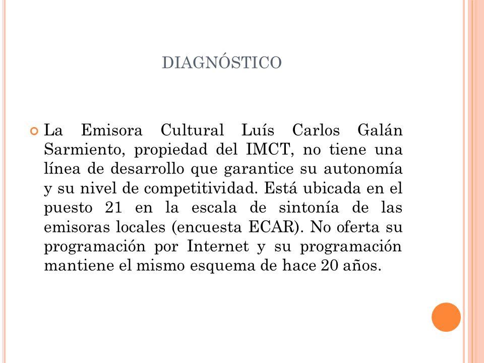 DIAGNÓSTICO La Emisora Cultural Luís Carlos Galán Sarmiento, propiedad del IMCT, no tiene una línea de desarrollo que garantice su autonomía y su nive
