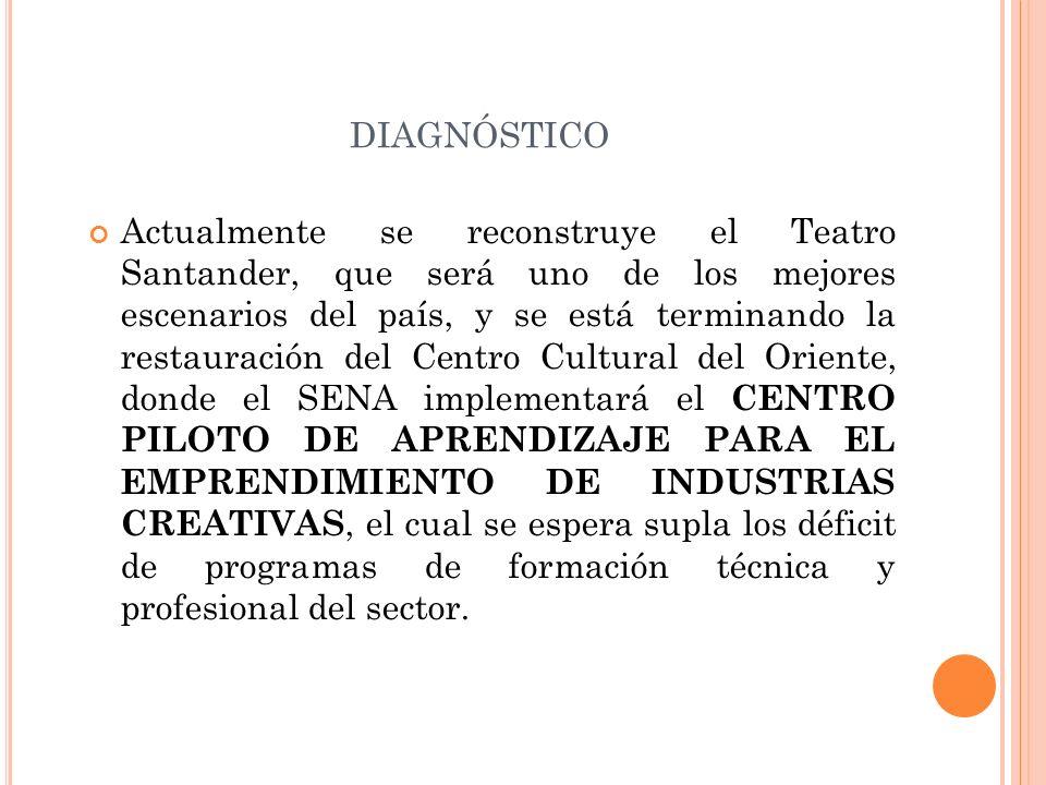 DIAGNÓSTICO Actualmente se reconstruye el Teatro Santander, que será uno de los mejores escenarios del país, y se está terminando la restauración del