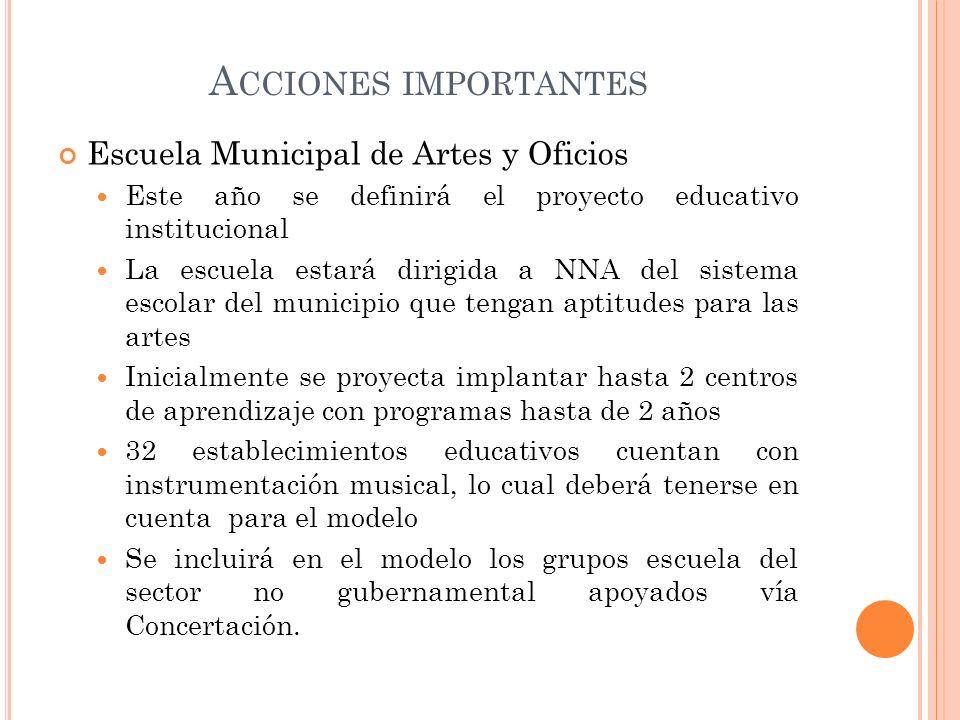 A CCIONES IMPORTANTES Escuela Municipal de Artes y Oficios Este año se definirá el proyecto educativo institucional La escuela estará dirigida a NNA d