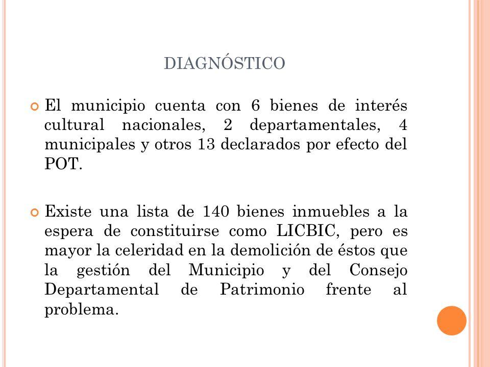 DIAGNÓSTICO El municipio cuenta con 6 bienes de interés cultural nacionales, 2 departamentales, 4 municipales y otros 13 declarados por efecto del POT