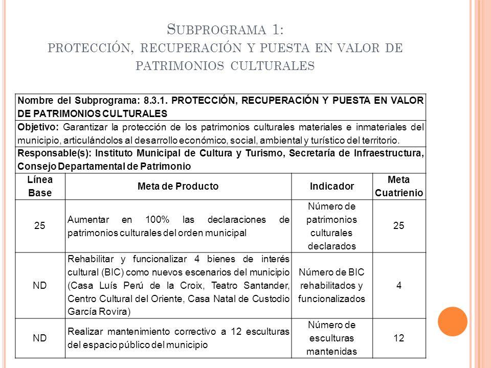 S UBPROGRAMA 1: PROTECCIÓN, RECUPERACIÓN Y PUESTA EN VALOR DE PATRIMONIOS CULTURALES Nombre del Subprograma: 8.3.1. PROTECCIÓN, RECUPERACIÓN Y PUESTA