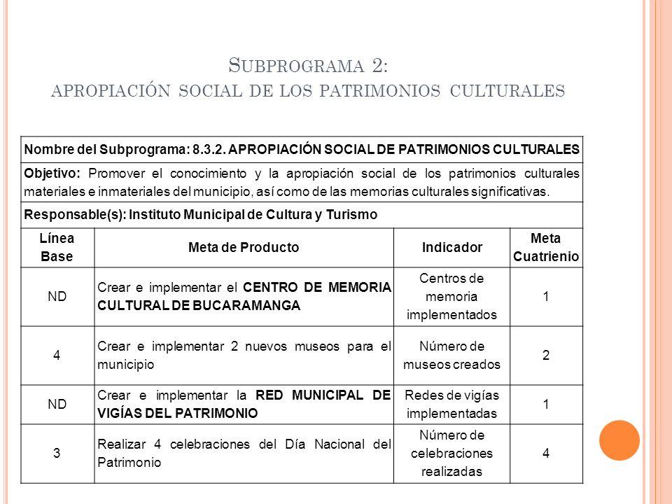 S UBPROGRAMA 2: APROPIACIÓN SOCIAL DE LOS PATRIMONIOS CULTURALES Nombre del Subprograma: 8.3.2. APROPIACIÓN SOCIAL DE PATRIMONIOS CULTURALES Objetivo: