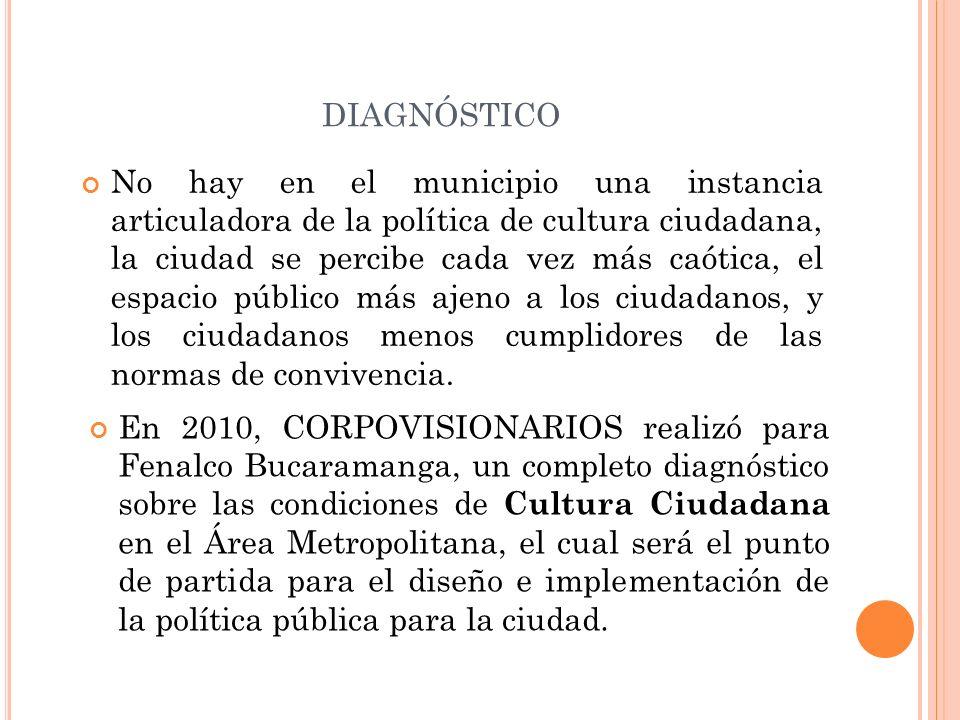 DIAGNÓSTICO No hay en el municipio una instancia articuladora de la política de cultura ciudadana, la ciudad se percibe cada vez más caótica, el espac