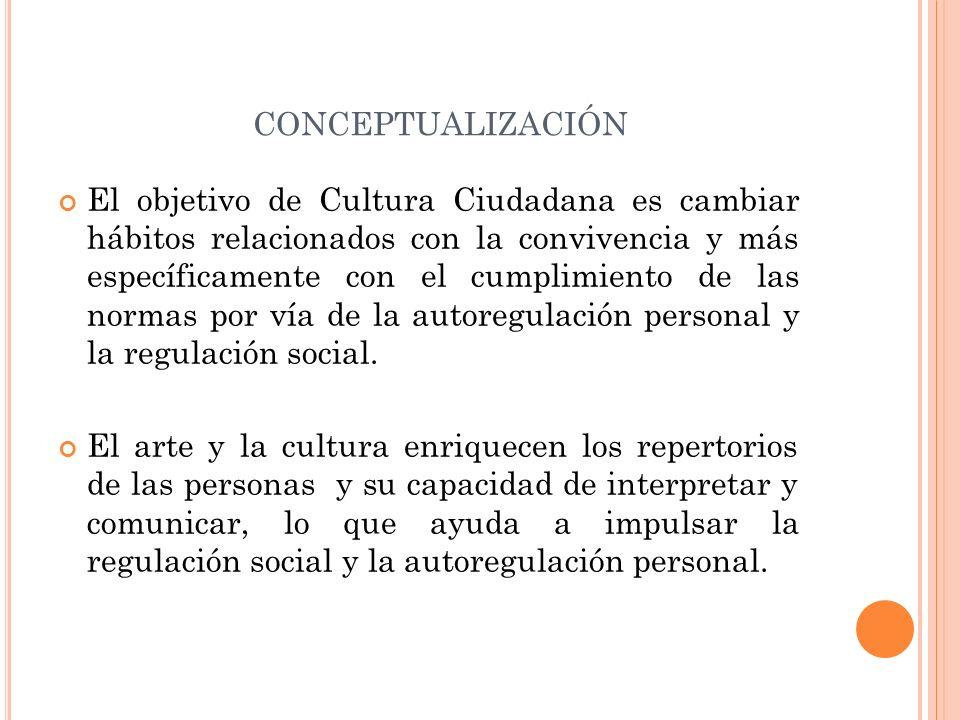 CONCEPTUALIZACIÓN El objetivo de Cultura Ciudadana es cambiar hábitos relacionados con la convivencia y más específicamente con el cumplimiento de las