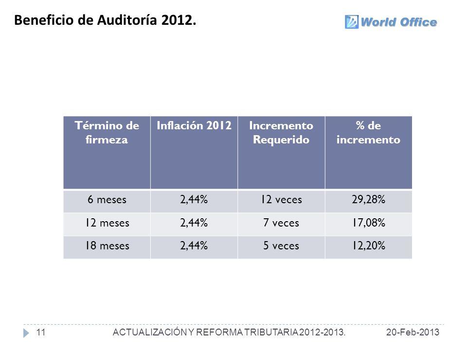 Beneficio de Auditoría 2012.