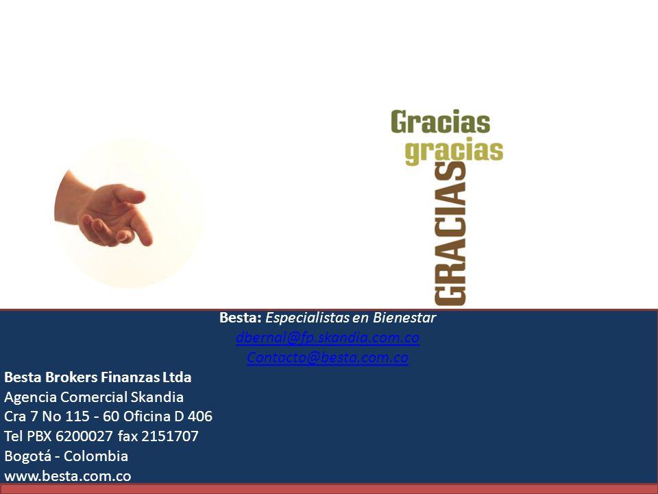 Besta: Especialistas en Bienestar dbernal@fp.skandia.com.co Contacto@besta.com.co Besta Brokers Finanzas Ltda Agencia Comercial Skandia Cra 7 No 115 - 60 Oficina D 406 Tel PBX 6200027 fax 2151707 Bogotá - Colombia www.besta.com.co