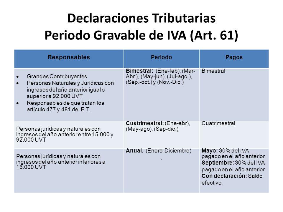 Declaraciones Tributarias Periodo Gravable de IVA (Art.