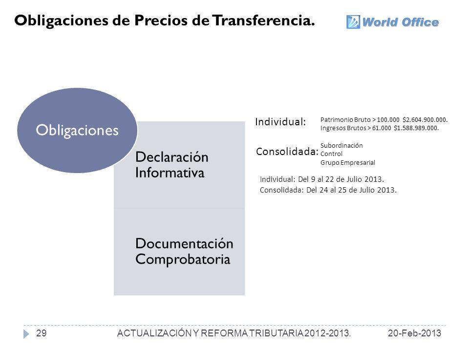 Obligaciones de Precios de Transferencia.
