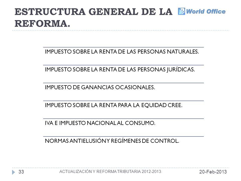 ESTRUCTURA GENERAL DE LA REFORMA.IMPUESTO SOBRE LA RENTA DE LAS PERSONAS NATURALES.