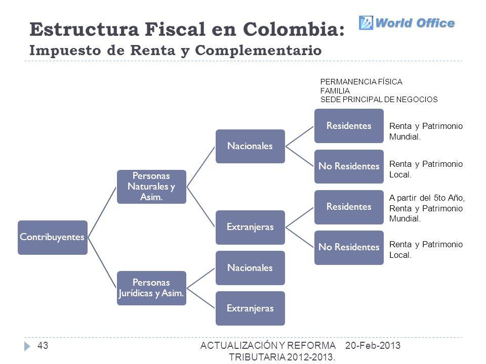 Estructura Fiscal en Colombia: Impuesto de Renta y Complementario Contribuyentes Personas Naturales y Asim.