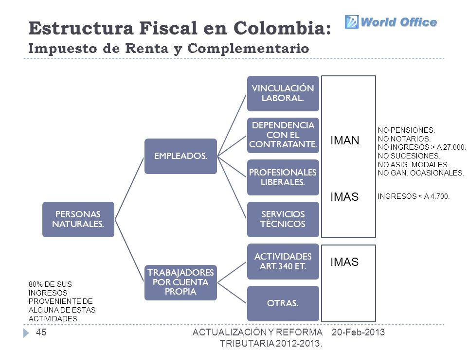 Estructura Fiscal en Colombia: Impuesto de Renta y Complementario 45 PERSONAS NATURALES.