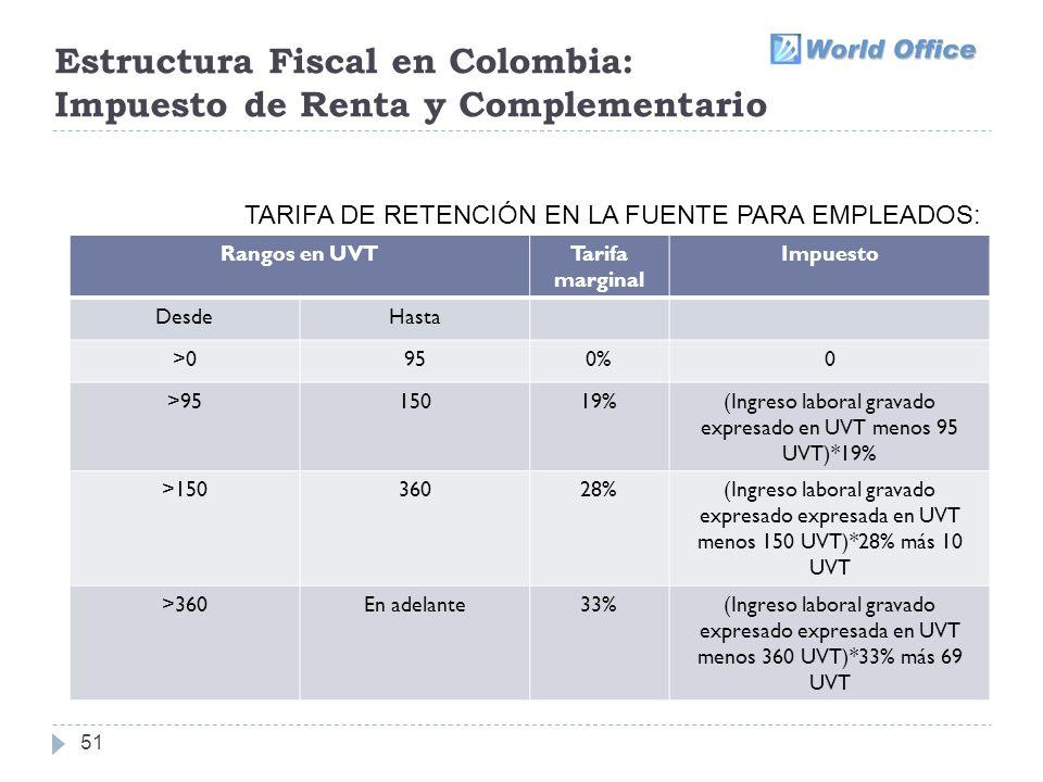 Estructura Fiscal en Colombia: Impuesto de Renta y Complementario 51 Rangos en UVTTarifa marginal Impuesto DesdeHasta >0950%0 >9515019%(Ingreso laboral gravado expresado en UVT menos 95 UVT)*19% >15036028%(Ingreso laboral gravado expresado expresada en UVT menos 150 UVT)*28% más 10 UVT >360En adelante33%(Ingreso laboral gravado expresado expresada en UVT menos 360 UVT)*33% más 69 UVT TARIFA DE RETENCIÓN EN LA FUENTE PARA EMPLEADOS: