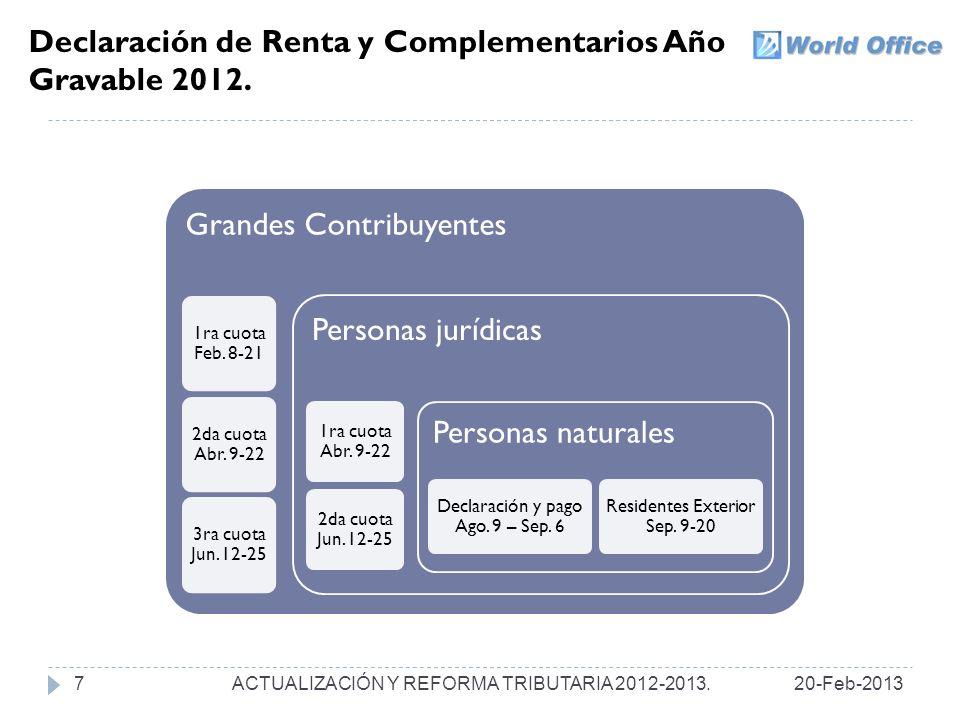 Estructura Fiscal en Colombia: Impuesto de Renta y Complementario 48 LIQUIDACIÓN DEL IMAS PARA TRABAJADORES POR CUENTA PROPIA: ActividadPara RGA desdeIMAS Actividades deportivas y otras actividades de esparcimiento 4.057 UVT1,77% * (RGA en UVT - 4.057) Agropecuario, silvicultura y pesca7.143 UVT1,23% * (RGA en UVT - 7.143) Comercio al por mayor4.057 UVT0,82% * (RGA en UVT - 4.057) Comercio al por menor5.409 UVT0,82% * (RGA en UVT - 5.409) Comercio de vehículos automotores, accesorios y productos conexos 4.549 UVT0,95% * (RGA en UVT - 4.549) Construcción2.090 UVT2,17% * (RGA en UVT - 2.090) Electricidad, gas y vapor3.934 UVT2,97% * (RGA en UVT - 3.934) Fabricación de productos minerales y otros4.795 UVT2,18% * (RGA en UVT - 4.795) Fabricación de sustancias químicas4.549 UVT2,77% * (RGA en UVT - 4.549) Industria de la madera, corcho y papel4.549 UVT2,3% * (RGA en UVT - 4.549) Manufactura alimentos4.549 UVT1,13% * (RGA en UVT - 4.549) Manufactura textiles, prendas de vestir y cuero4.303 UVT2,93% * (RGA en UVT - 4.303) Minería4.057 UVT4,96% * (RGA en UVT - 4.057) Servicio de transporte, almacenamiento y comunicaciones 4.795 UVT2,79% * (RGA en UVT - 4.795) Servicios de hoteles, restaurantes y similares3.934 UVT1,55% * (RGA en UVT - 3.934) Servicios financieros1.844 UVT6,4% * (RGA en UVT - 1.844) 20-Feb-2013ACTUALIZACIÓN Y REFORMA TRIBUTARIA 2012-2013.
