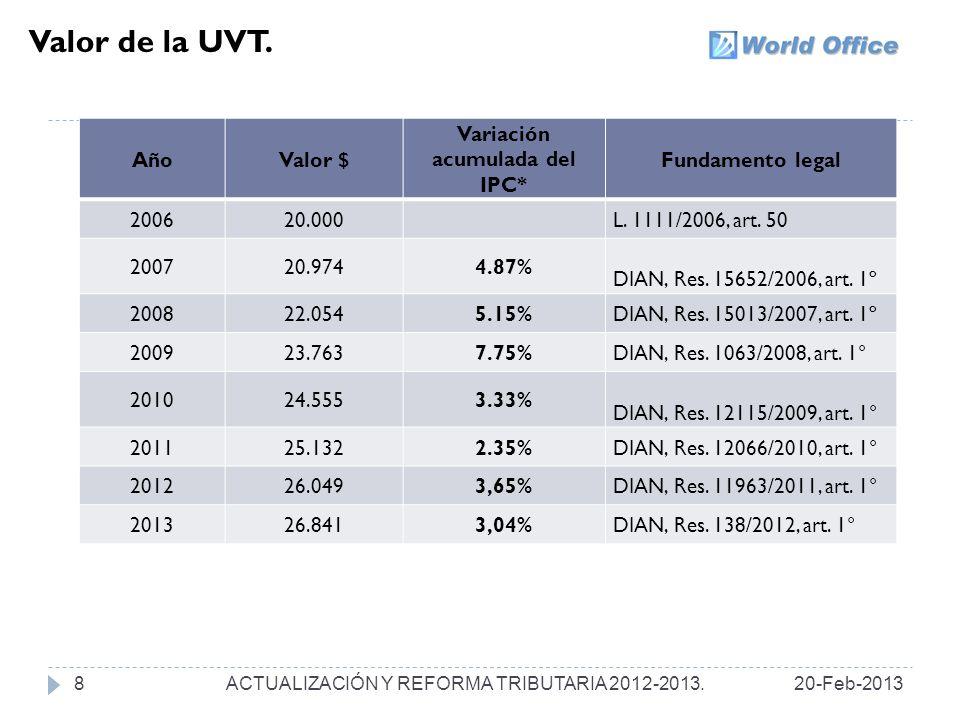 Estructura Fiscal en Colombia: Impuesto de Renta y Complementario 49 APORTES VOL.UNTARIOS AFP Y AFC.
