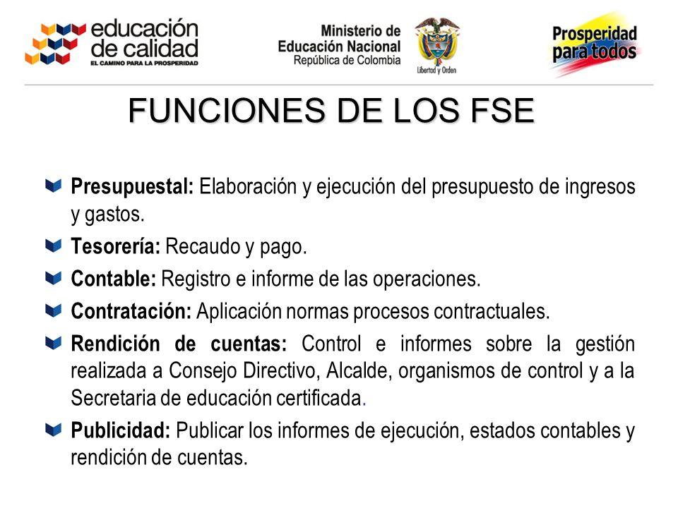 Mayo 05 de 2003 FUNCIONES DE LOS FSE Presupuestal: Elaboración y ejecución del presupuesto de ingresos y gastos. Tesorería: Recaudo y pago. Contable:
