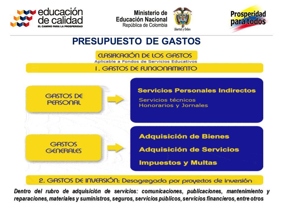 PRESUPUESTO DE GASTOS Dentro del rubro de adquisición de servicios: comunicaciones, publicaciones, mantenimiento y reparaciones, materiales y suminist