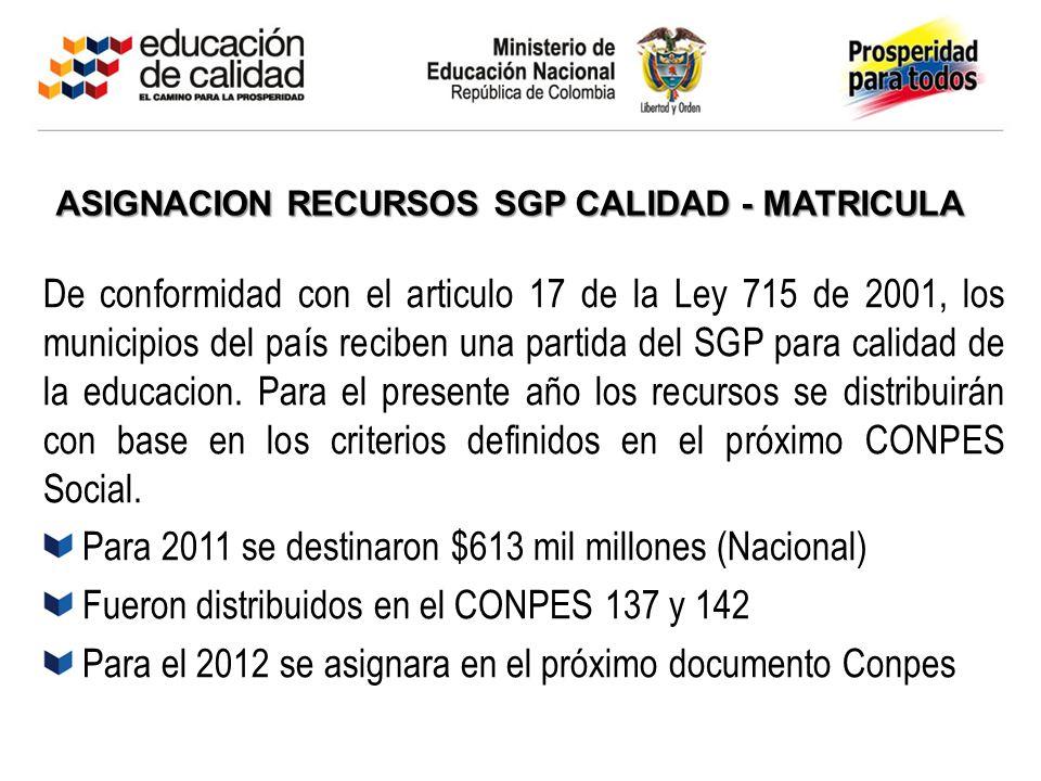 ASIGNACION RECURSOS SGP CALIDAD - MATRICULA De conformidad con el articulo 17 de la Ley 715 de 2001, los municipios del país reciben una partida del S