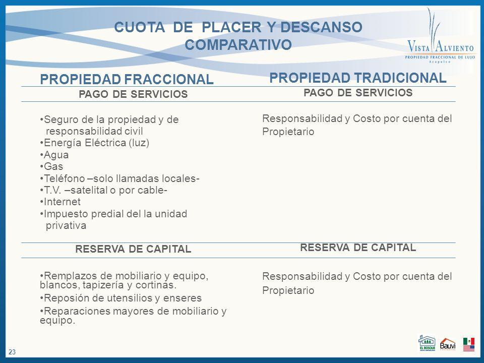 23 CUOTA DE PLACER Y DESCANSO COMPARATIVO PROPIEDAD FRACCIONAL PAGO DE SERVICIOS Seguro de la propiedad y de responsabilidad civil Energía Eléctrica (