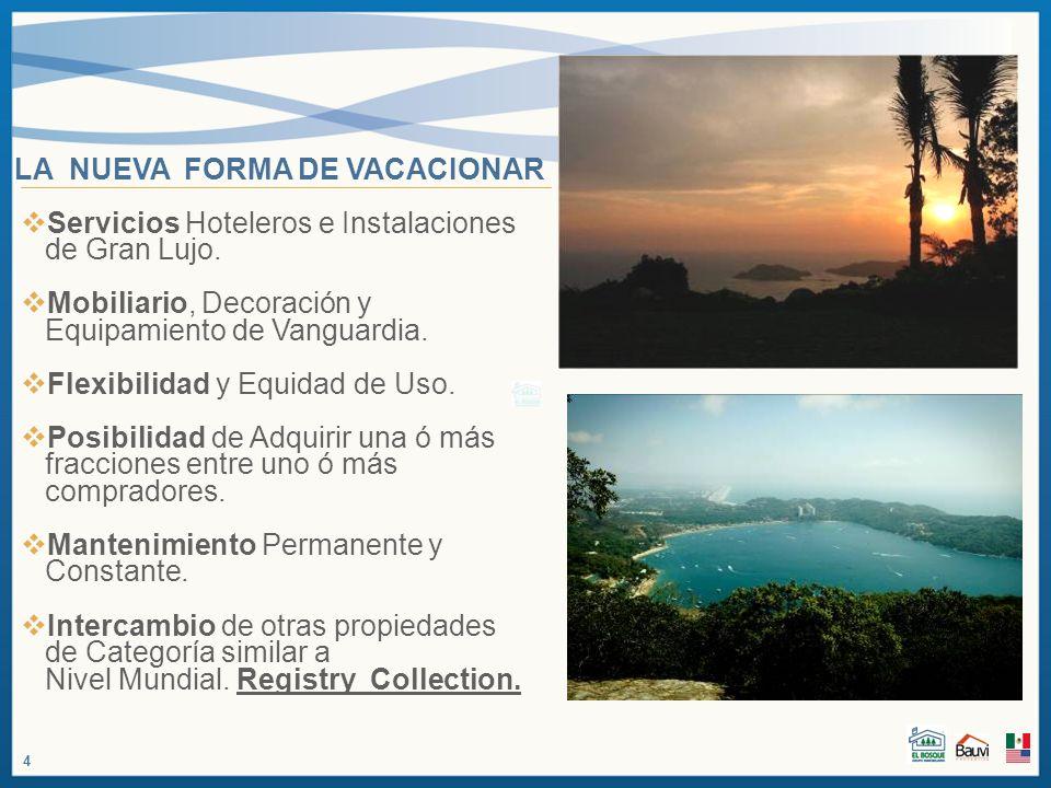 UBICACIÓN Vista Alviento, se encuentra dentro del fraccionamiento Brisas Marqués en el bello Puerto de Acapulco.