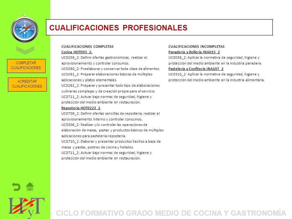 ORIENTACIÓN PROFESIONAL: ITINERARIOS FORMATIVOSCUALIFICACIONES PROFESIONALES CUALIFICACIONES COMPLETASCUALIFICACIONES INCOMPLETAS Cocina HOT093_2.