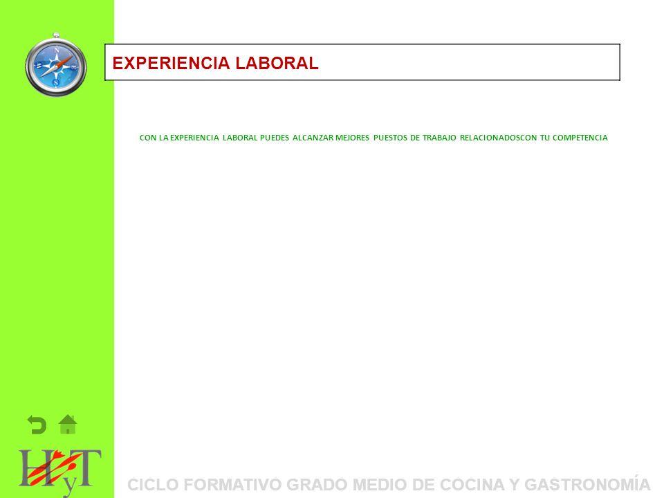 ORIENTACIÓN PROFESIONAL: ITINERARIOS FORMATIVOSEXPERIENCIA LABORAL CICLO FORMATIVO GRADO MEDIO DE COCINA Y GASTRONOMÍA CON LA EXPERIENCIA LABORAL PUEDES ALCANZAR MEJORES PUESTOS DE TRABAJO RELACIONADOSCON TU COMPETENCIA