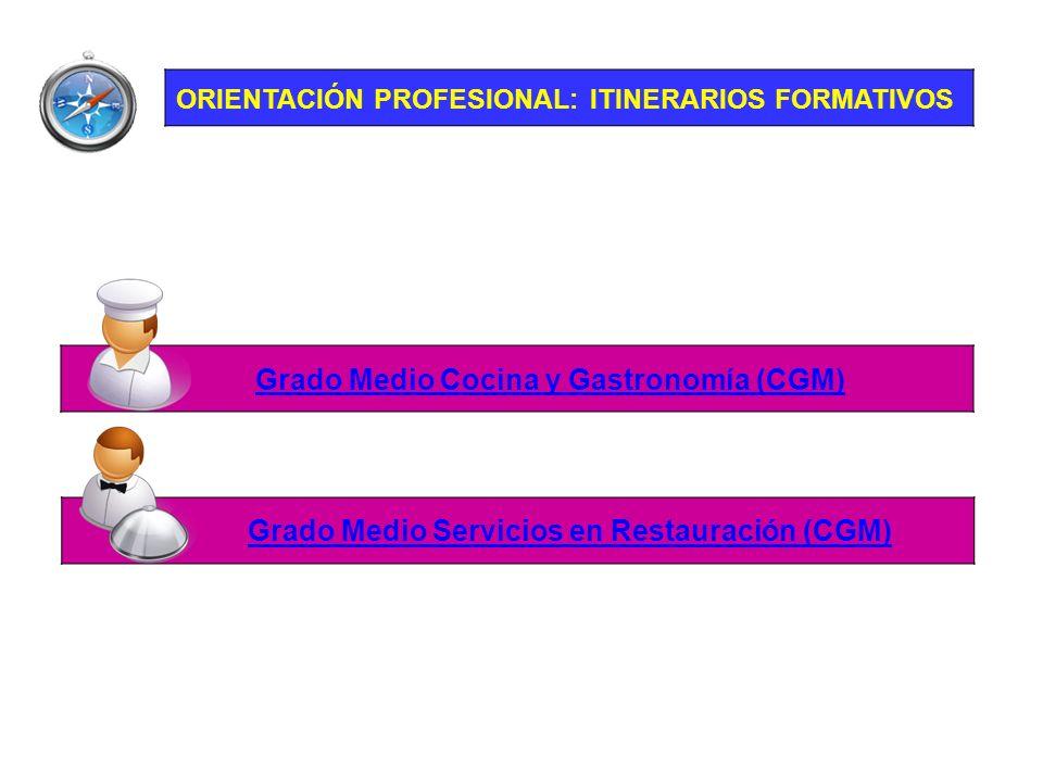 Grado Medio Cocina y Gastronomía (CGM) ORIENTACIÓN PROFESIONAL: ITINERARIOS FORMATIVOS Grado Medio Servicios en Restauración (CGM)