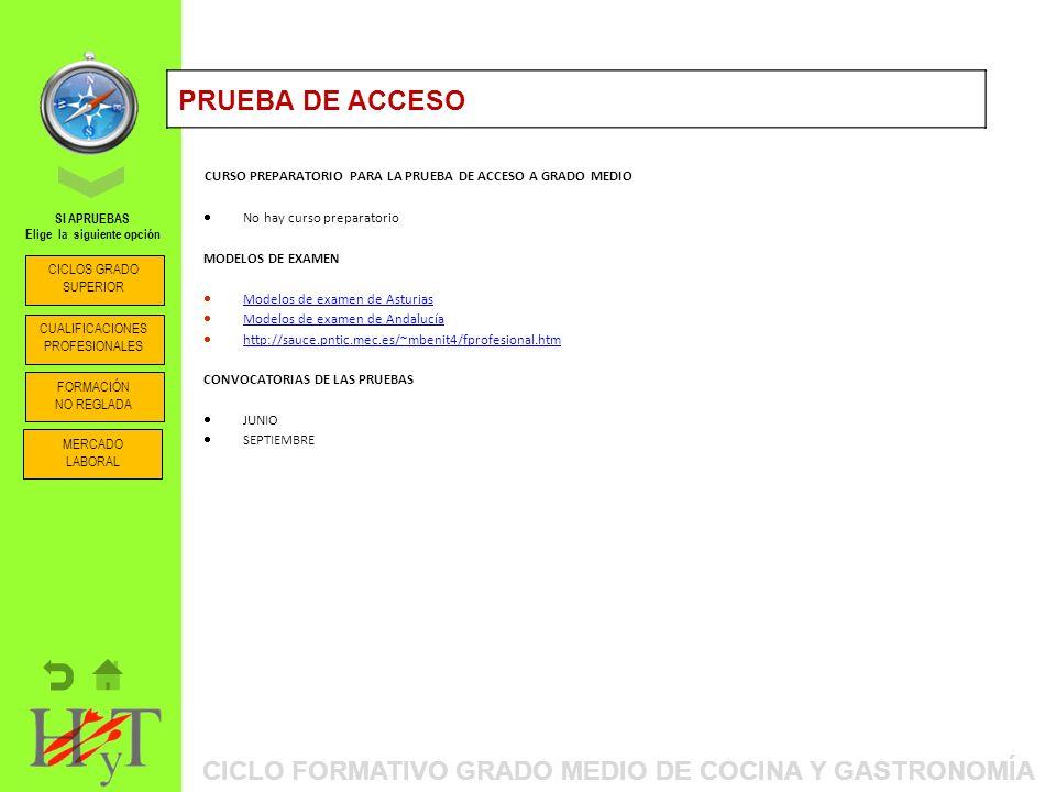 ORIENTACIÓN PROFESIONAL: ITINERARIOS FORMATIVOSPRUEBA DE ACCESO CURSO PREPARATORIO PARA LA PRUEBA DE ACCESO A GRADO MEDIO No hay curso preparatorio MODELOS DE EXAMEN Modelos de examen de Asturias Modelos de examen de Andalucía http://sauce.pntic.mec.es/~mbenit4/fprofesional.htm CONVOCATORIAS DE LAS PRUEBAS JUNIO SEPTIEMBRE CICLO FORMATIVO GRADO MEDIO DE COCINA Y GASTRONOMÍA CUALIFICACIONES PROFESIONALES FORMACIÓN NO REGLADA CICLOS GRADO SUPERIOR SI APRUEBAS Elige la siguiente opción MERCADO LABORAL