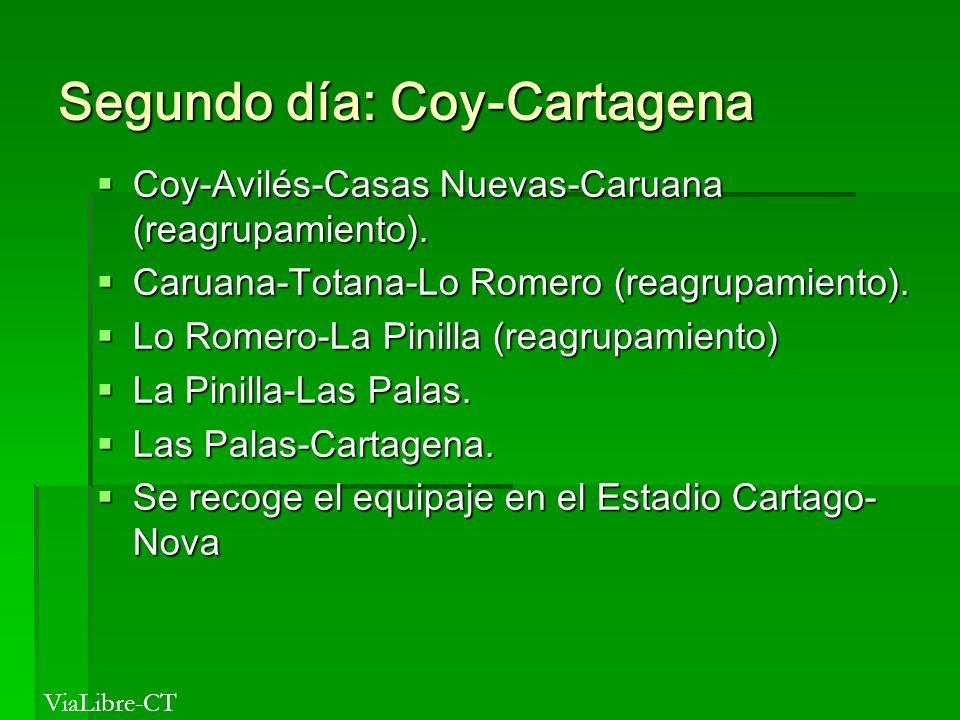 Segundo día: Coy-Cartagena Coy-Avilés-Casas Nuevas-Caruana (reagrupamiento). Coy-Avilés-Casas Nuevas-Caruana (reagrupamiento). Caruana-Totana-Lo Romer