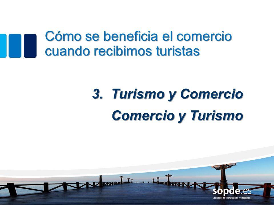 Cómo se beneficia el comercio cuando recibimos turistas 3. Turismo y Comercio Comercio y Turismo Comercio y Turismo
