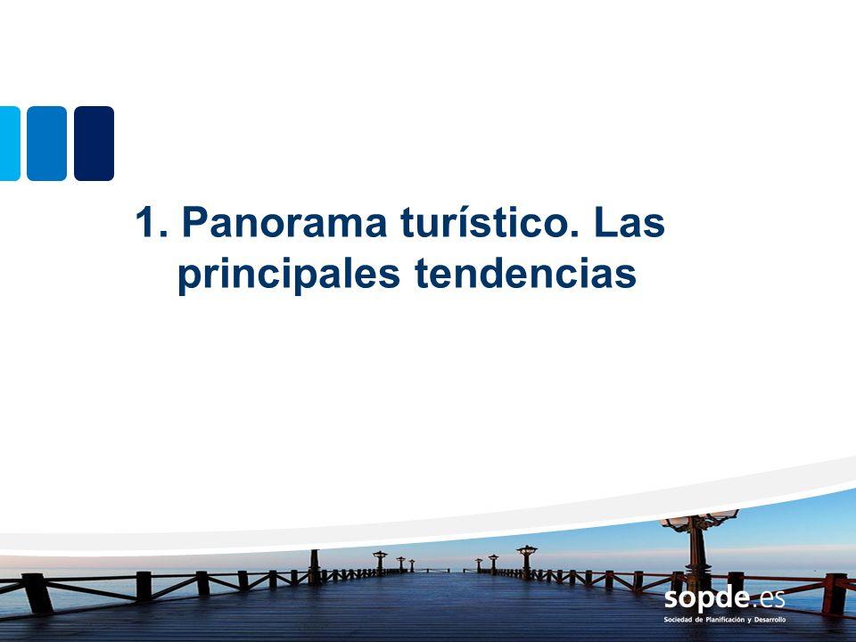 1. Panorama turístico. Las principales tendencias