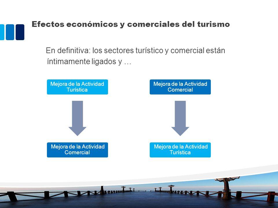 Efectos económicos y comerciales del turismo En definitiva: los sectores turístico y comercial están íntimamente ligados y … Mejora de la Actividad Tu