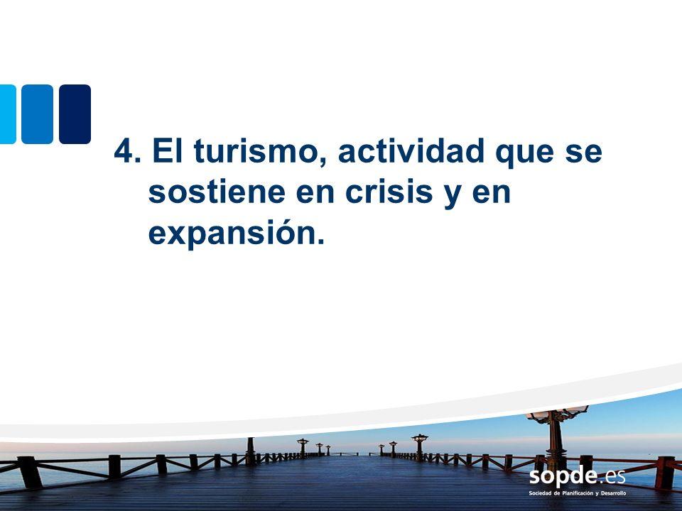 4. El turismo, actividad que se sostiene en crisis y en expansión.