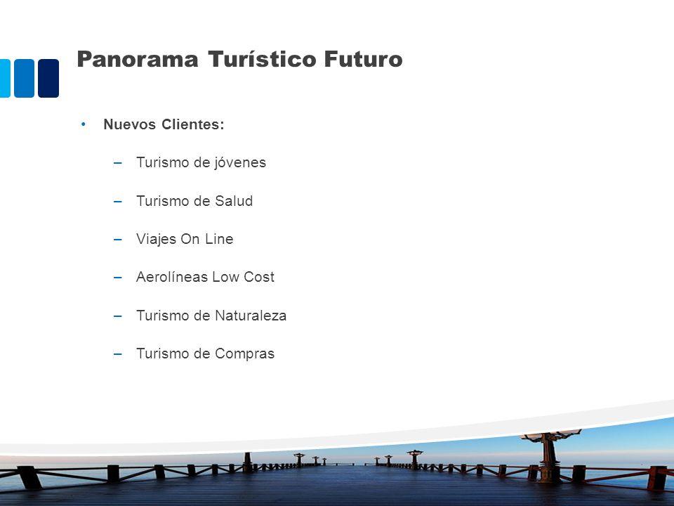 Panorama Turístico Futuro Nuevos Clientes: –Turismo de jóvenes –Turismo de Salud –Viajes On Line –Aerolíneas Low Cost –Turismo de Naturaleza –Turismo