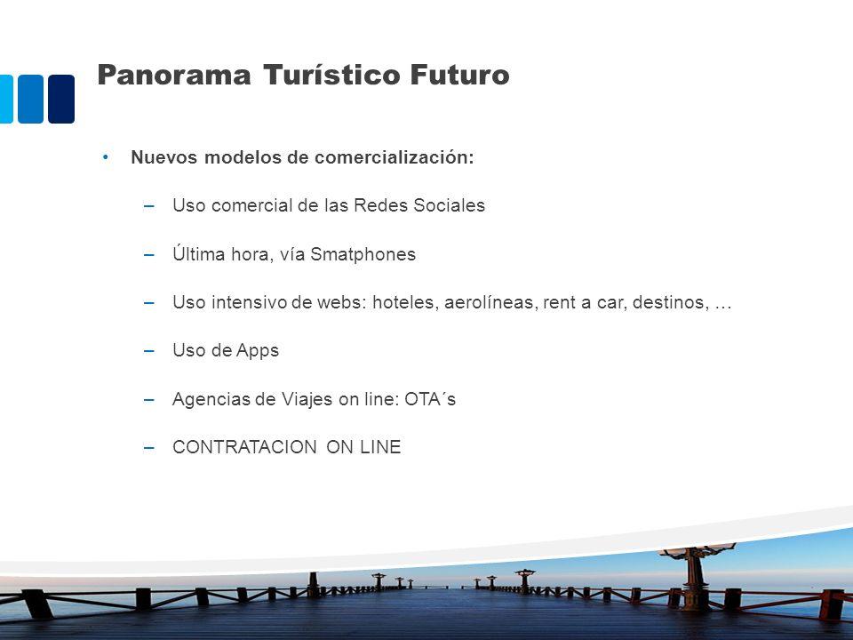 Panorama Turístico Futuro Nuevos modelos de comercialización: –Uso comercial de las Redes Sociales –Última hora, vía Smatphones –Uso intensivo de webs